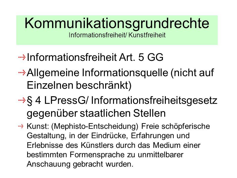 Kommunikationsgrundrechte Informationsfreiheit/ Kunstfreiheit