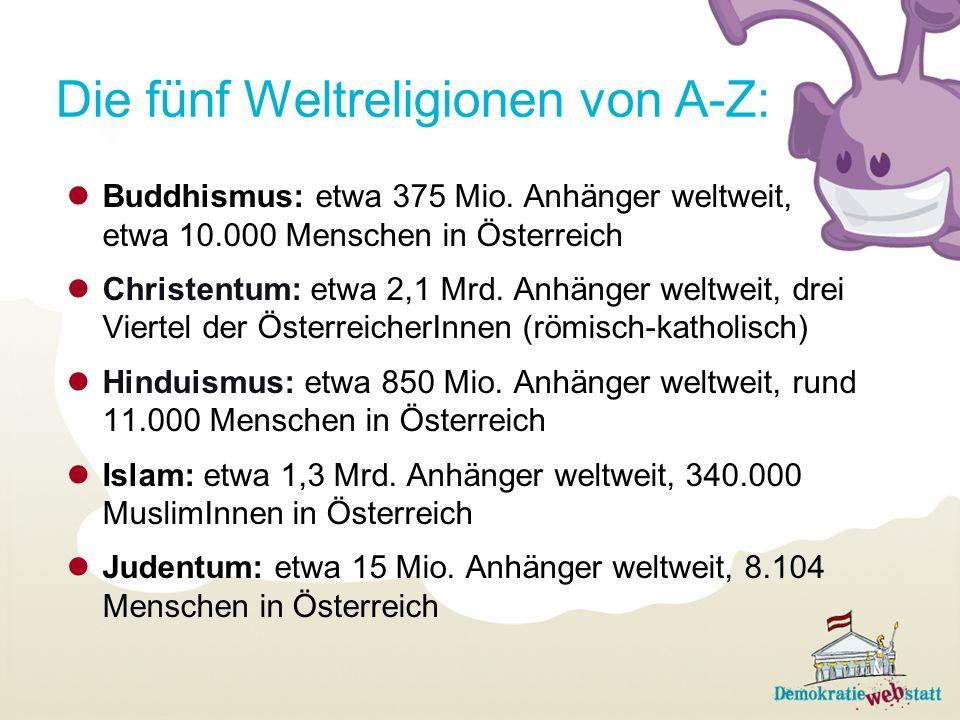 Die fünf Weltreligionen von A-Z: