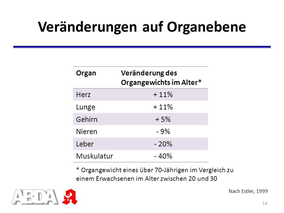 Veränderungen auf Organebene