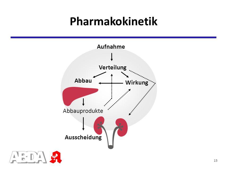 Pharmakokinetik Aufnahme Verteilung Abbau Wirkung Abbauprodukte
