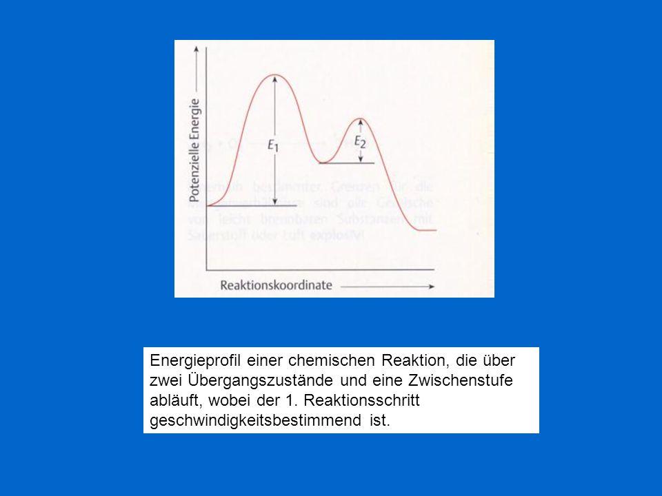 Energieprofil einer chemischen Reaktion, die über zwei Übergangszustände und eine Zwischenstufe abläuft, wobei der 1.