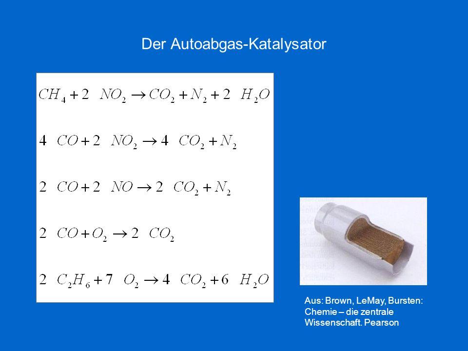 Der Autoabgas-Katalysator