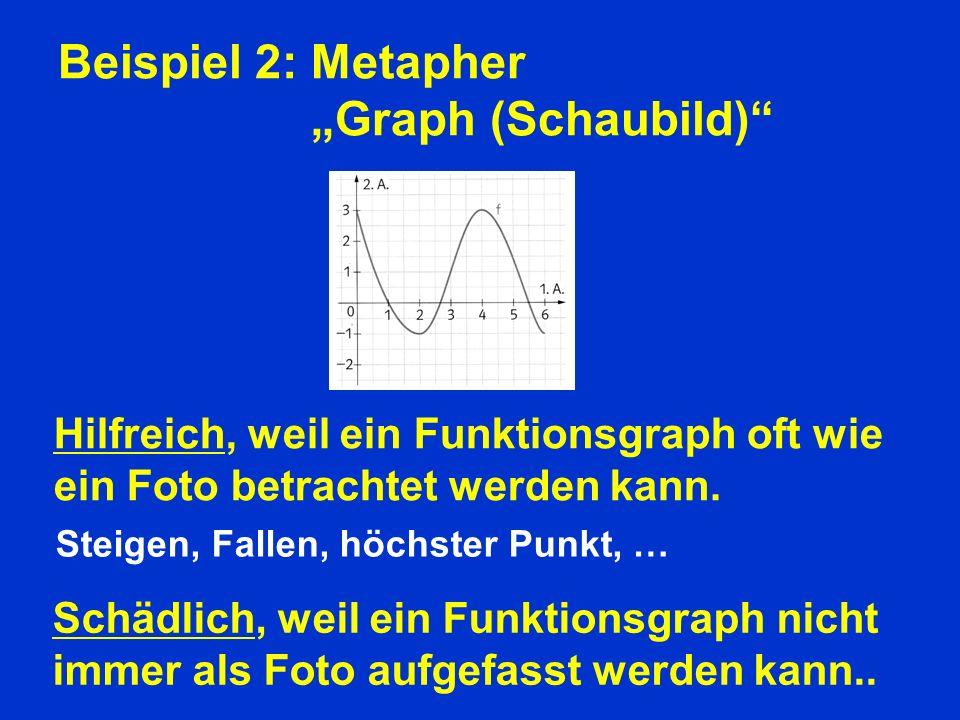 """Beispiel 2: Metapher """"Graph (Schaubild)"""