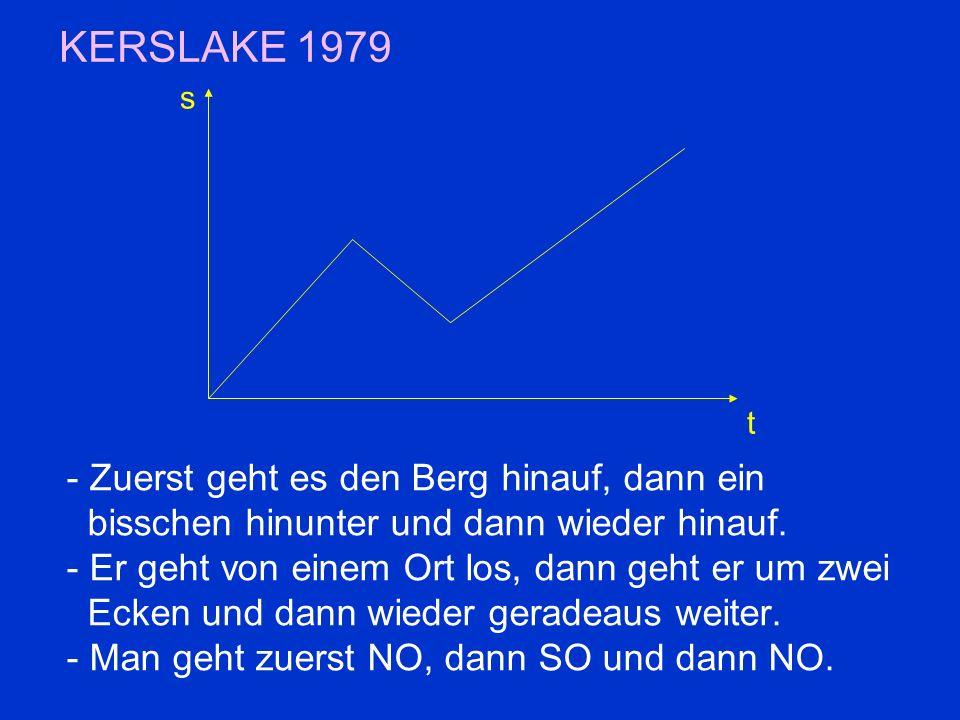 KERSLAKE 1979 Zuerst geht es den Berg hinauf, dann ein