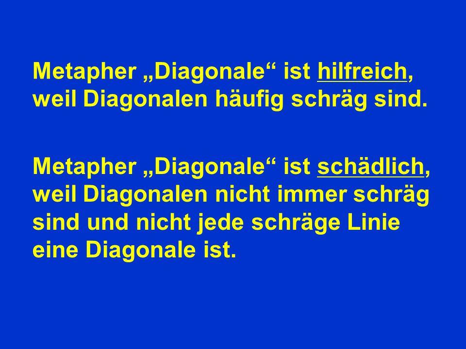 """Metapher """"Diagonale ist hilfreich,"""