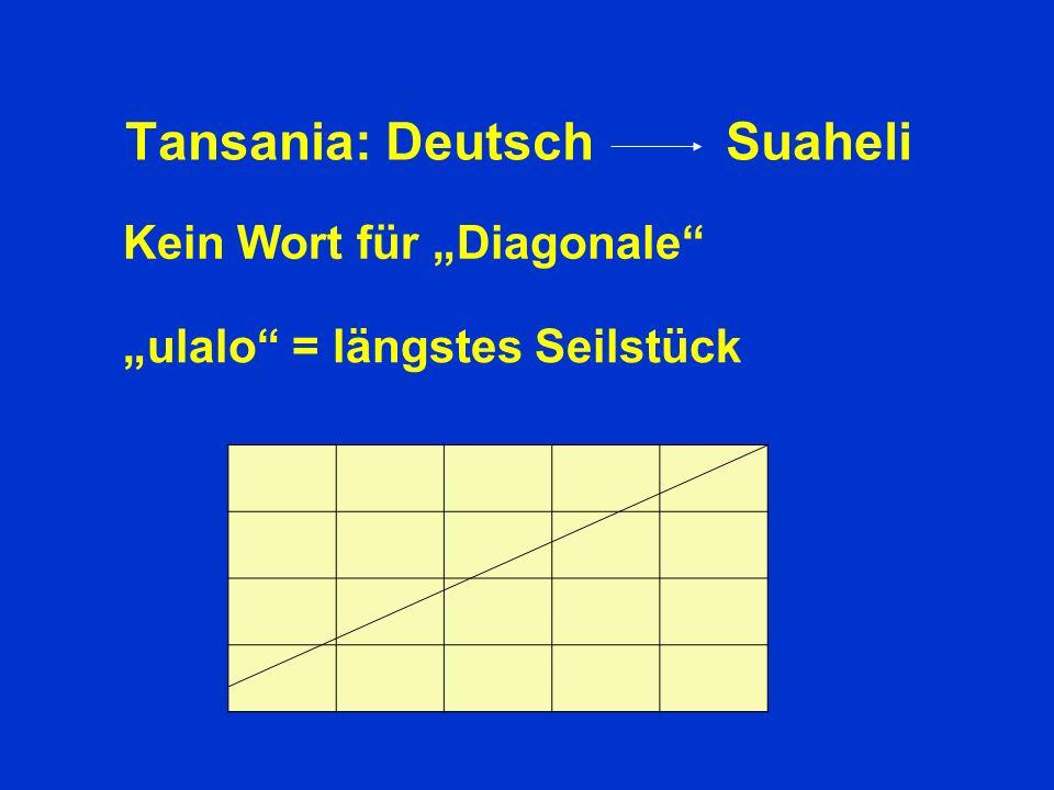Tansania: Deutsch Suaheli