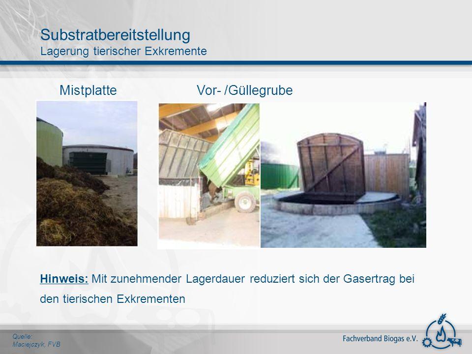 Substratbereitstellung Lagerung tierischer Exkremente