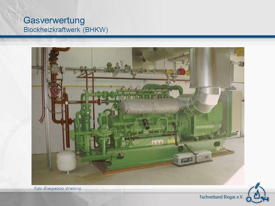 Gasverwertung Blockheizkraftwerk (BHKW)