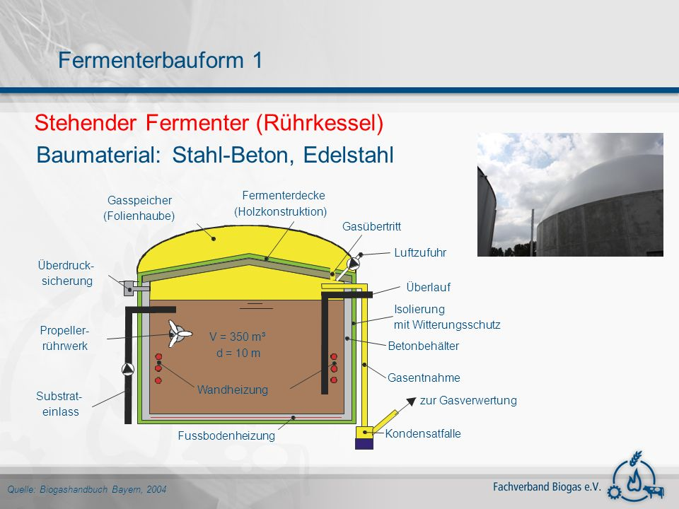 Stehender Fermenter (Rührkessel) Baumaterial: Stahl-Beton, Edelstahl