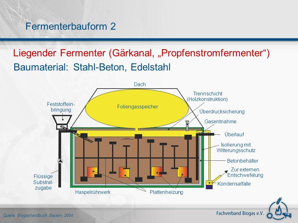 """Liegender Fermenter (Gärkanal, """"Propfenstromfermenter )"""