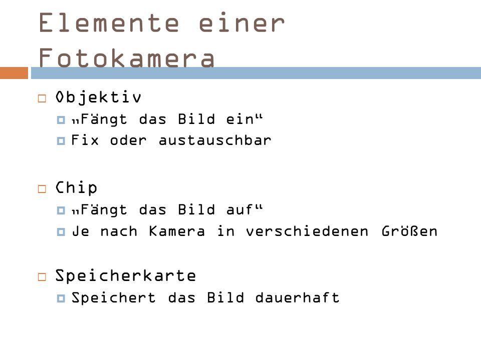 Elemente einer Fotokamera