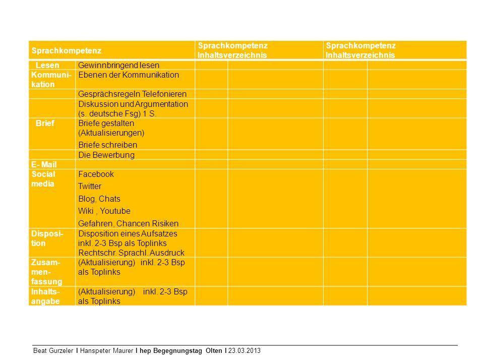 Sprachkompetenz Sprachkompetenz Inhaltsverzeichnis. Sprachkompetenz Inhaltsverzeichnis.
