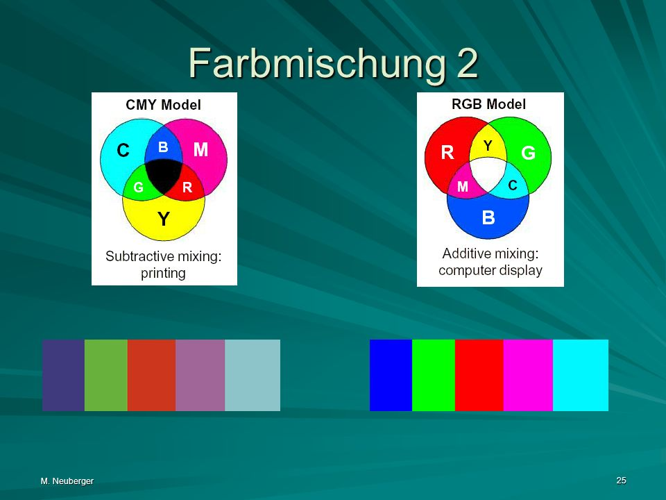 Farbmischung 2 M. Neuberger