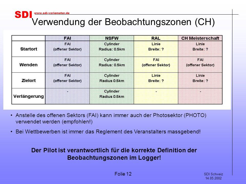 Verwendung der Beobachtungszonen (CH)