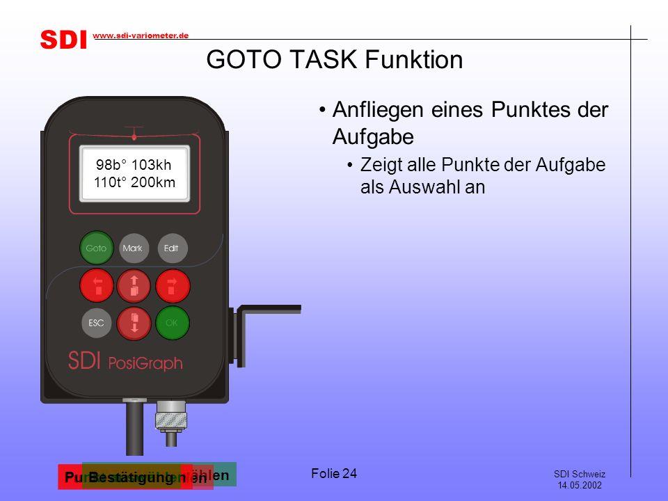 GOTO TASK Funktion Anfliegen eines Punktes der Aufgabe