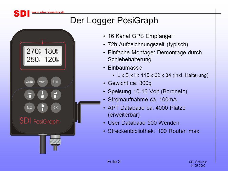Der Logger PosiGraph 16 Kanal GPS Empfänger