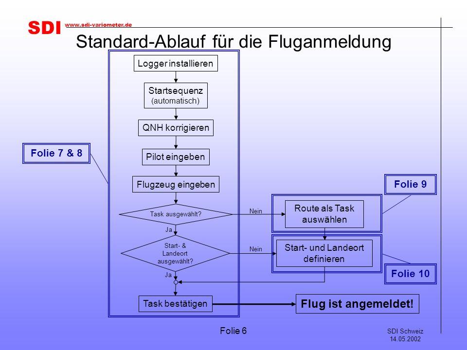 Standard-Ablauf für die Fluganmeldung