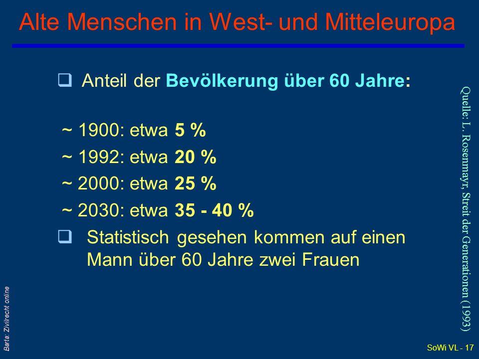 Alte Menschen in West- und Mitteleuropa