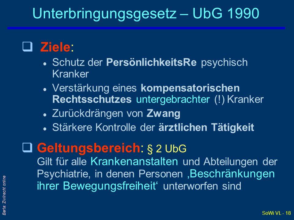 Unterbringungsgesetz – UbG 1990