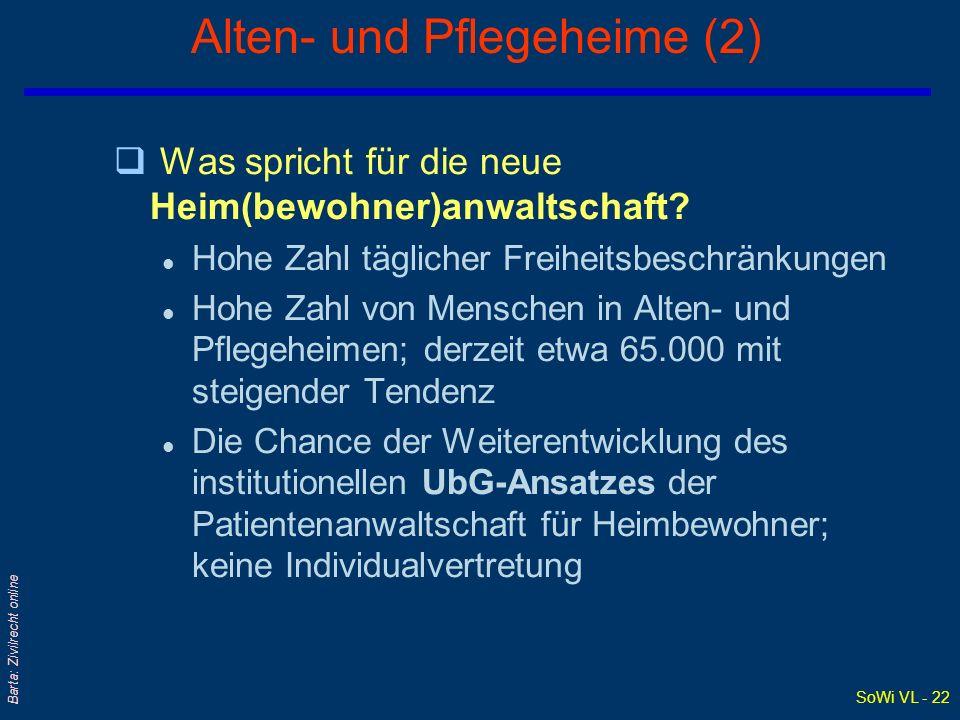Alten- und Pflegeheime (2)