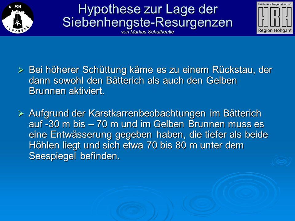 Hypothese zur Lage der Siebenhengste-Resurgenzen von Markus Schafheutle