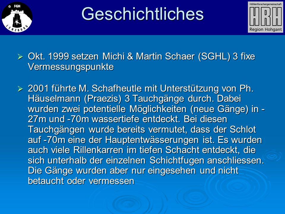 Geschichtliches Okt. 1999 setzen Michi & Martin Schaer (SGHL) 3 fixe Vermessungspunkte.