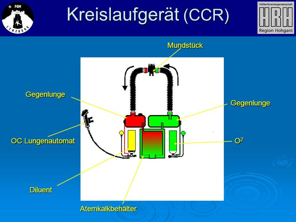 Kreislaufgerät (CCR) Mundstück Gegenlunge Gegenlunge OC Lungenautomat