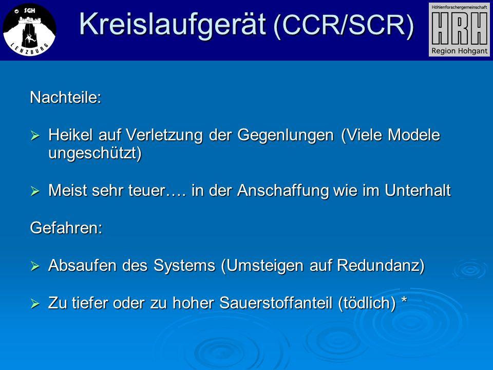 Kreislaufgerät (CCR/SCR)