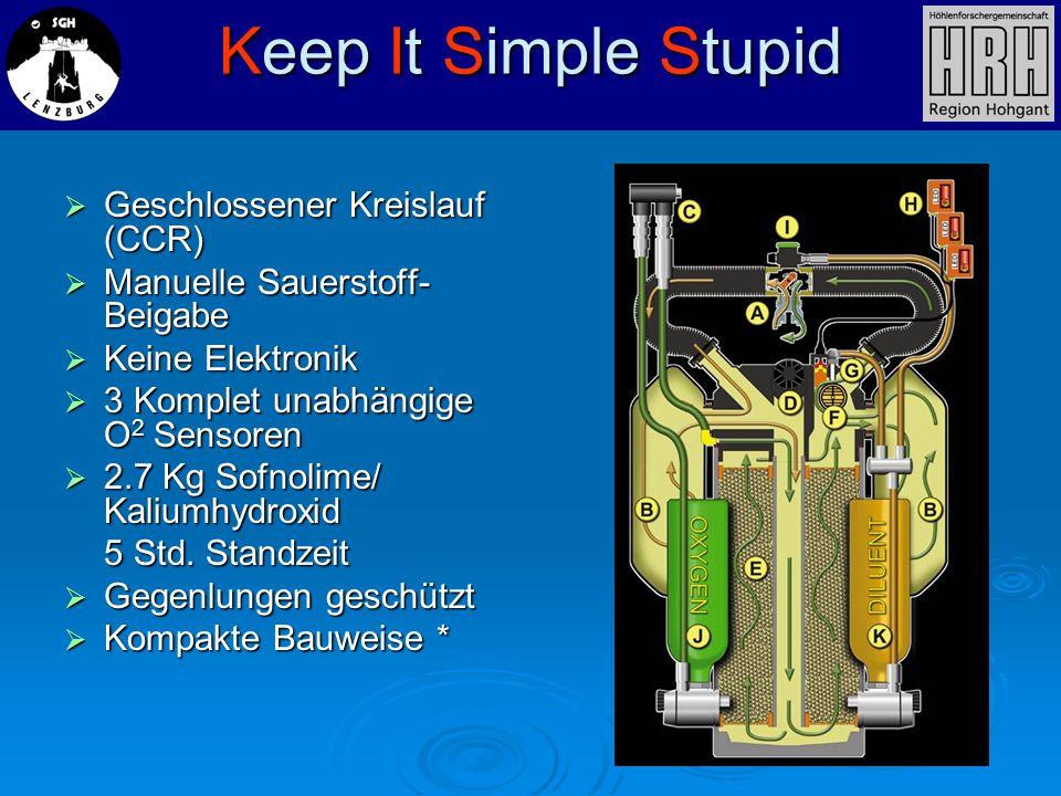 Keep It Simple Stupid Geschlossener Kreislauf (CCR)