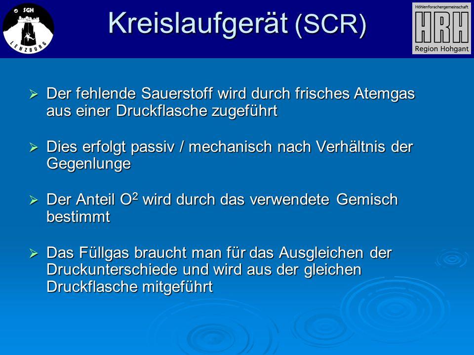 Kreislaufgerät (SCR) Der fehlende Sauerstoff wird durch frisches Atemgas aus einer Druckflasche zugeführt.