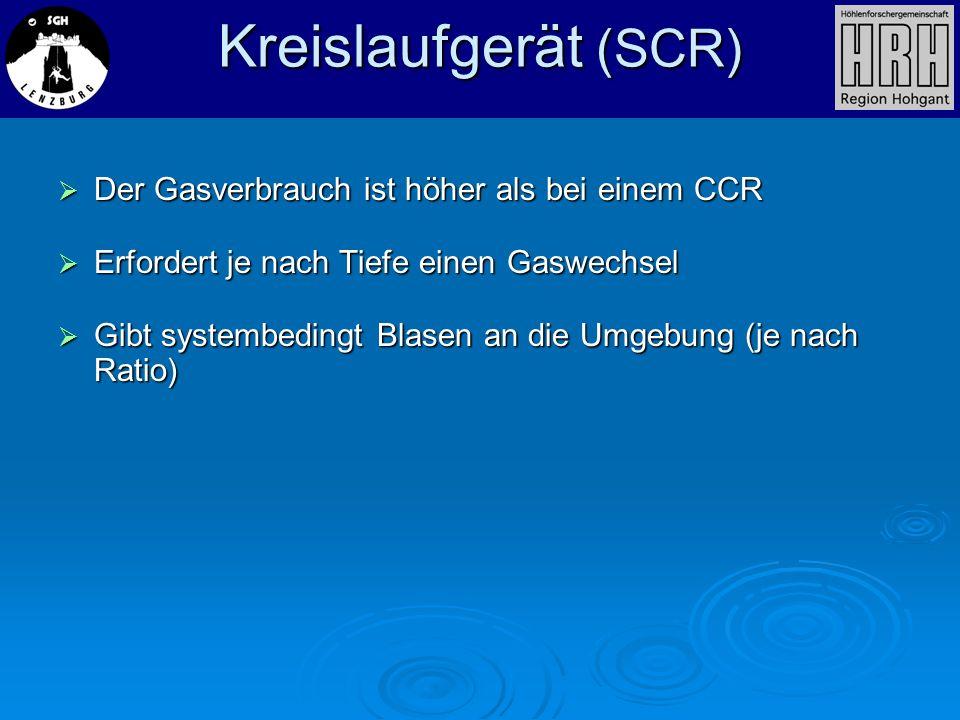 Kreislaufgerät (SCR) Der Gasverbrauch ist höher als bei einem CCR