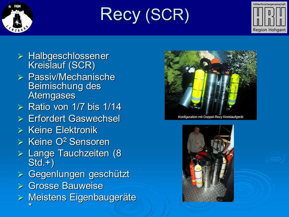Recy (SCR) Halbgeschlossener Kreislauf (SCR)