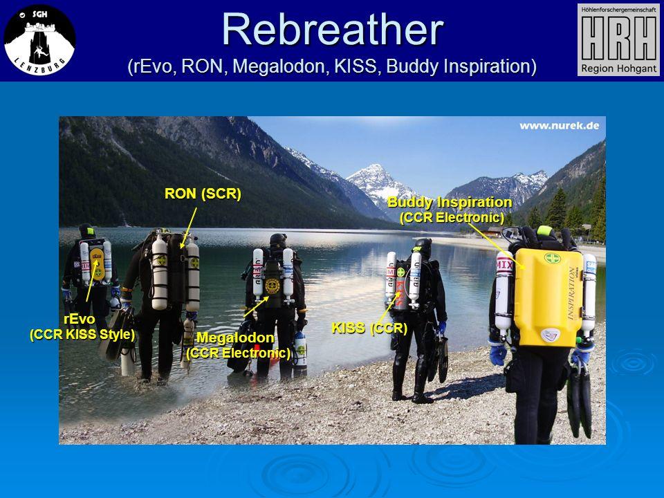 Rebreather (rEvo, RON, Megalodon, KISS, Buddy Inspiration)