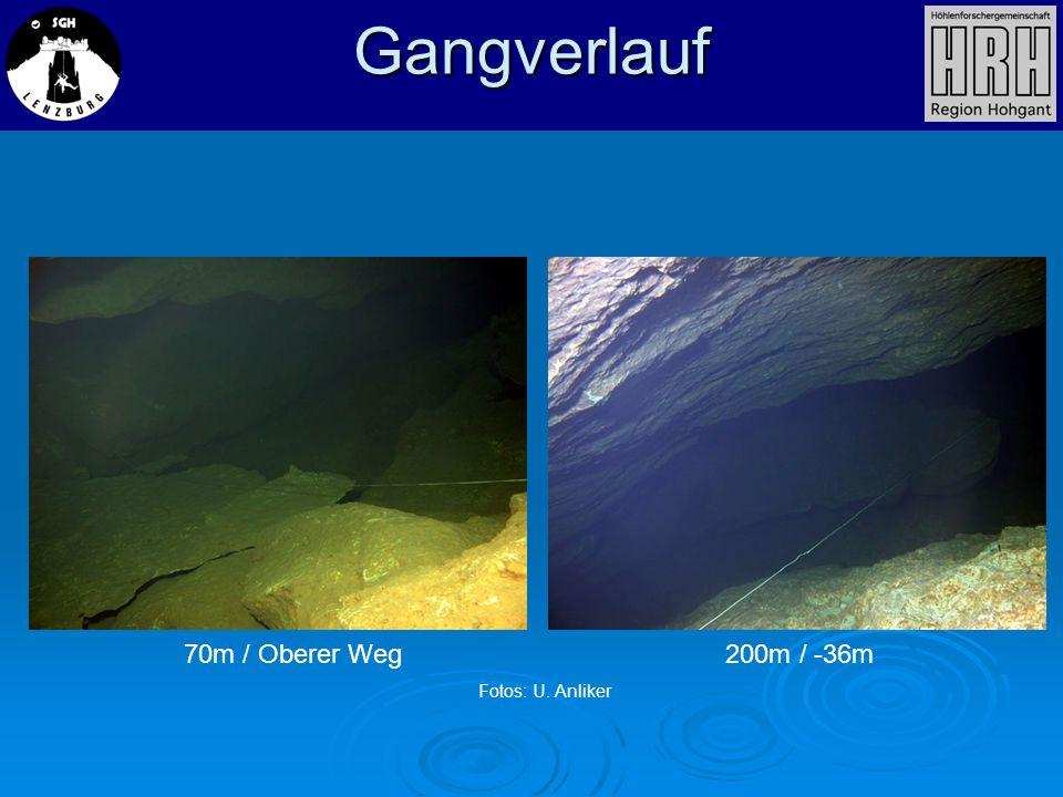 Gangverlauf 70m / Oberer Weg 200m / -36m Fotos: U. Anliker