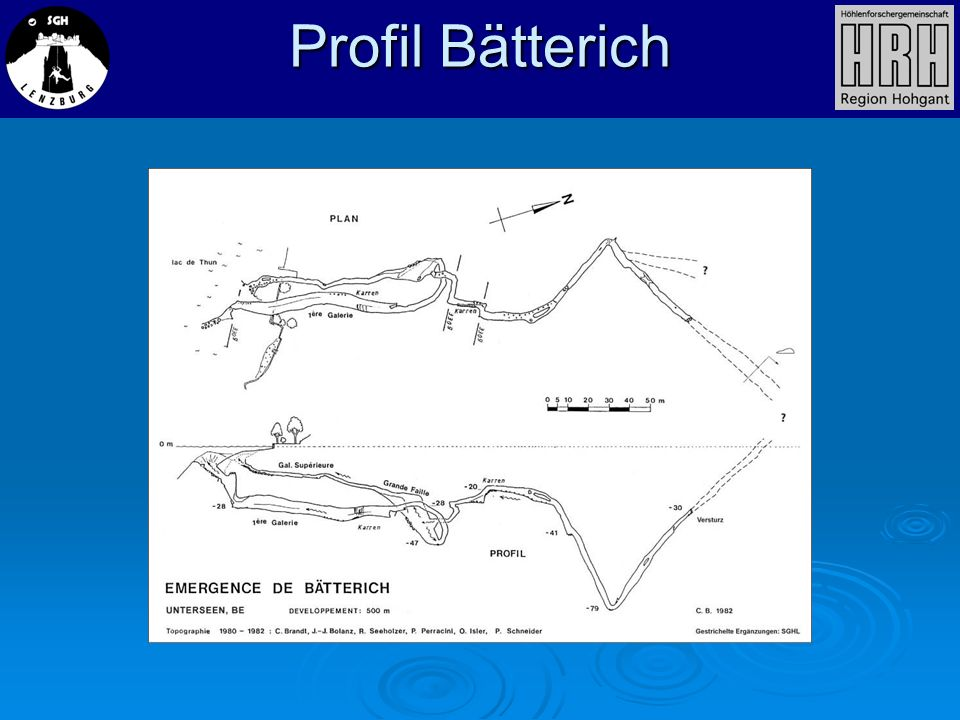 Profil Bätterich