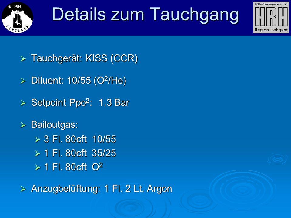 Details zum Tauchgang Tauchgerät: KISS (CCR) Diluent: 10/55 (O2/He)