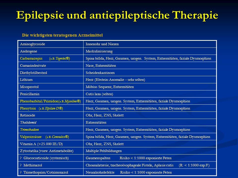 Epilepsie und antiepileptische Therapie