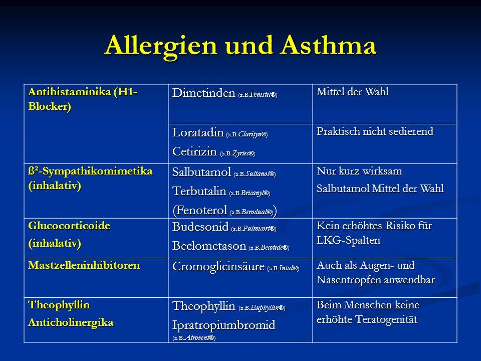 Allergien und Asthma Dimetinden (z.B.Fenistil®)