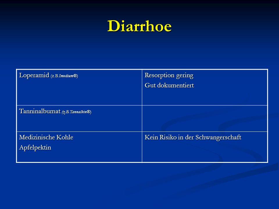 Diarrhoe Loperamid (z.B.Imodium®) Resorption gering Gut dokumentiert
