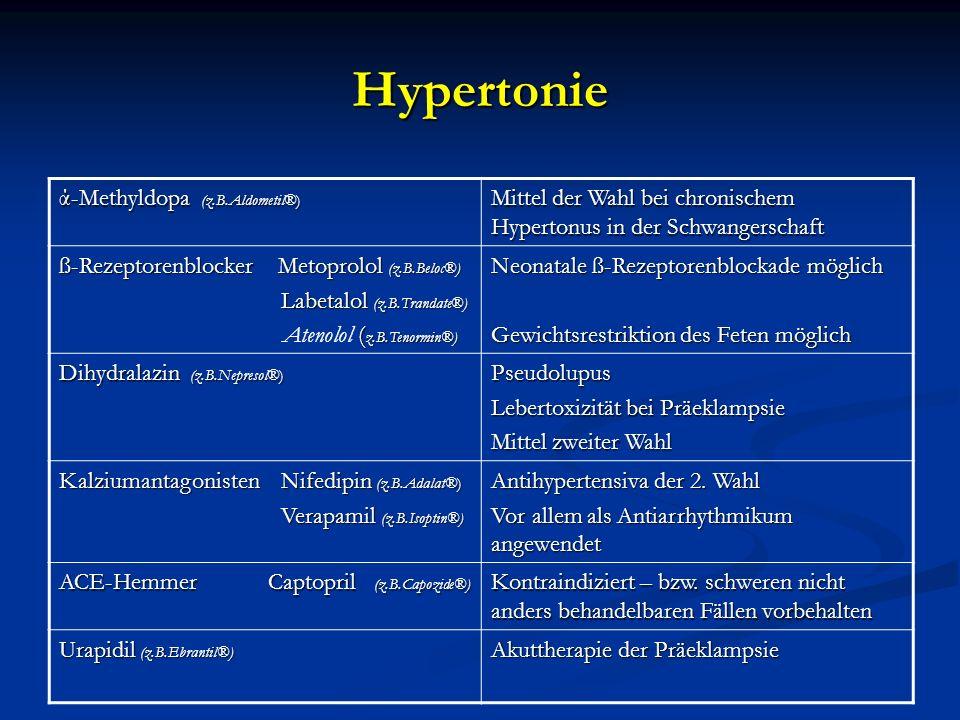 Hypertonie ά-Methyldopa (z.B.Aldometil®)