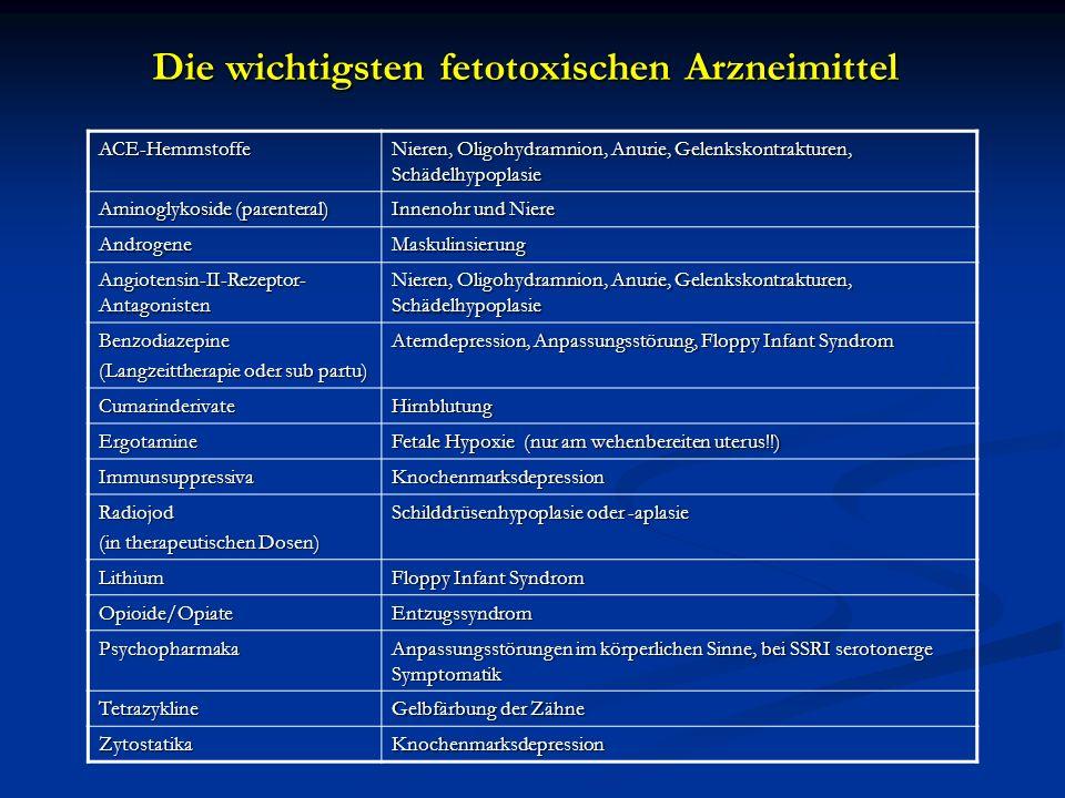 Die wichtigsten fetotoxischen Arzneimittel