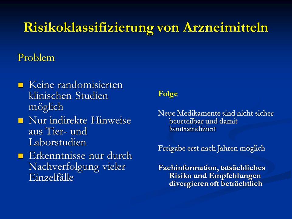 Risikoklassifizierung von Arzneimitteln