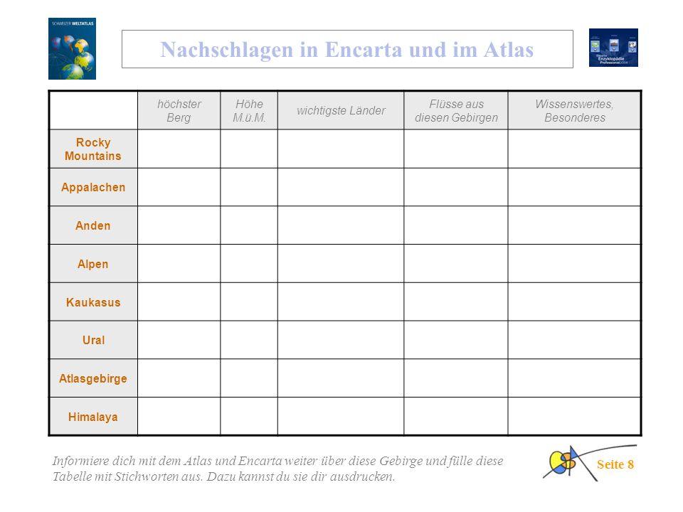 Nachschlagen in Encarta und im Atlas