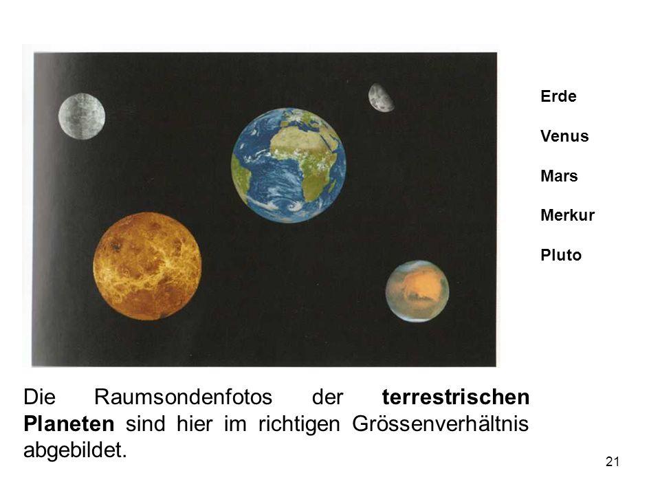 Erde Venus. Mars. Merkur. Pluto.