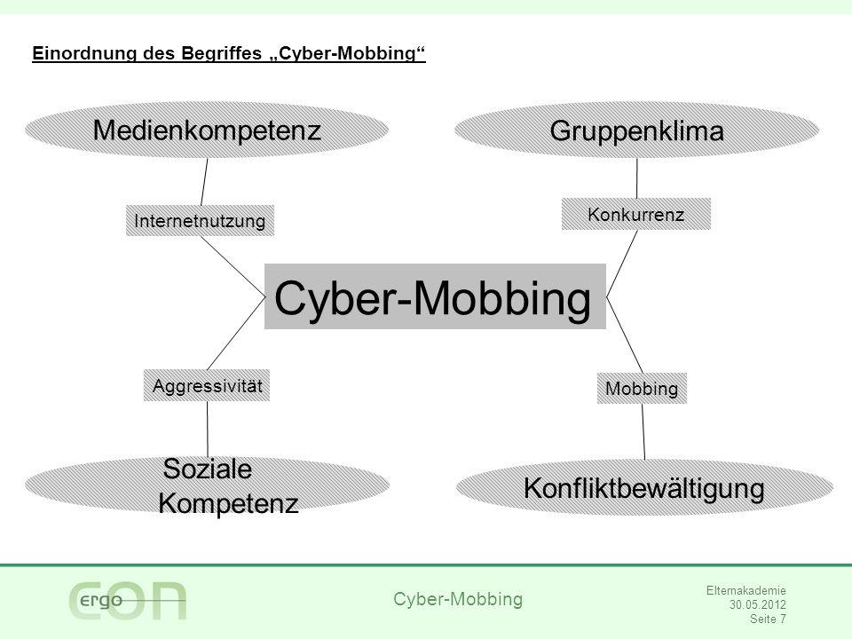 Cyber-Mobbing Medienkompetenz Gruppenklima Soziale Kompetenz