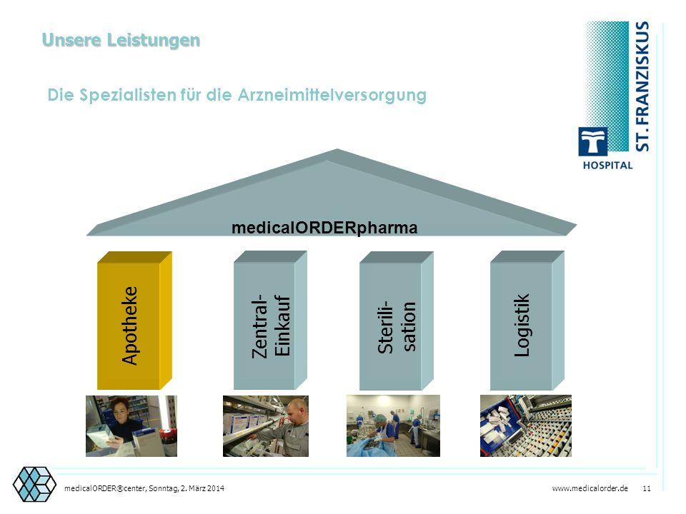 Apotheke Zentral- Einkauf Logistik Sterili- sation Unsere Leistungen