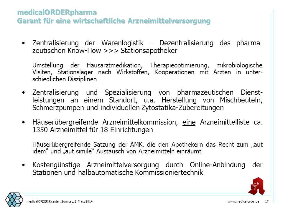 medicalORDERpharma Garant für eine wirtschaftliche Arzneimittelversorgung