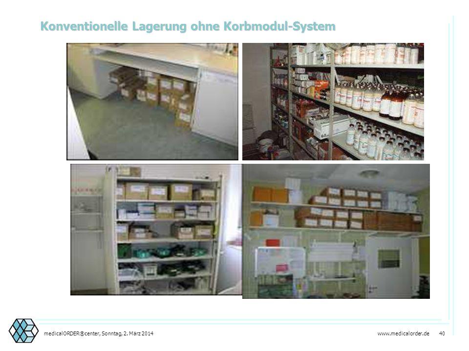 Konventionelle Lagerung ohne Korbmodul-System