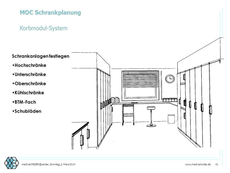 MOC Schrankplanung Korbmodul-System Schrankanlagen festlegen