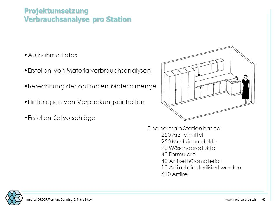 Projektumsetzung Verbrauchsanalyse pro Station